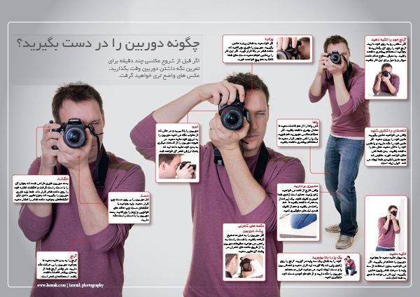 چگونه دوربین را در دست بگیرید: شروع کار با دوربین DSLR جدید خود