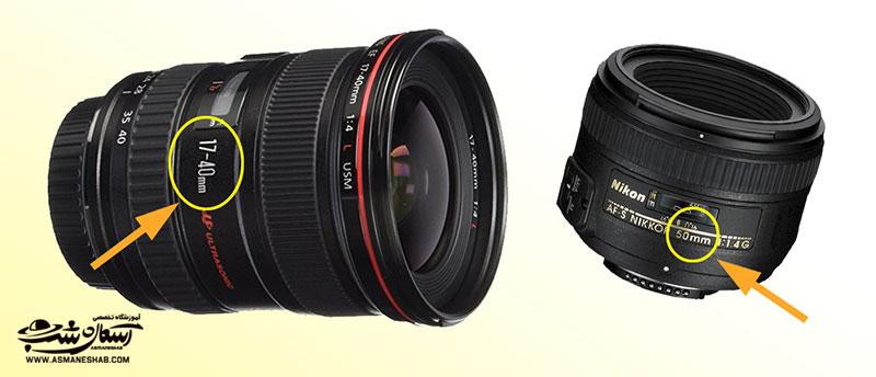 علائم اختصاری حک شده بر روی لنزها (Lens Abbreviations)چیست؟